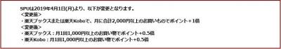 楽天SPUの変更点(2019年4月)