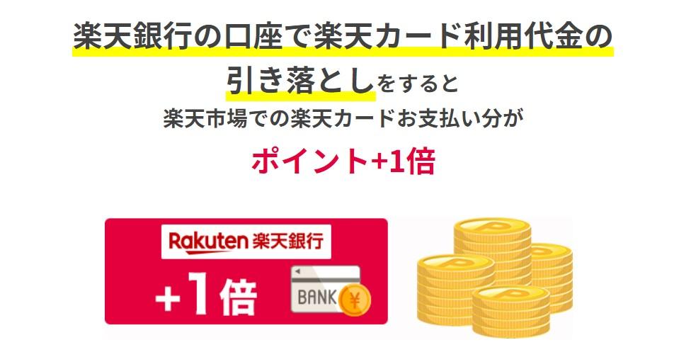 楽天カードと楽天銀行のSPU条件