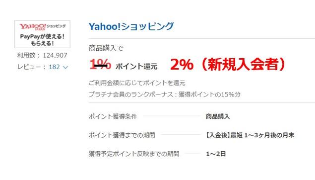 ポイントタウンの新規入会者限定 Yahoo!ショッピング2%
